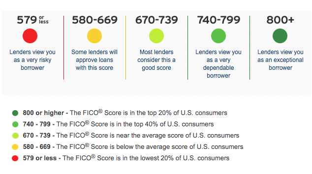car-loan-improve-your-credit-score.png